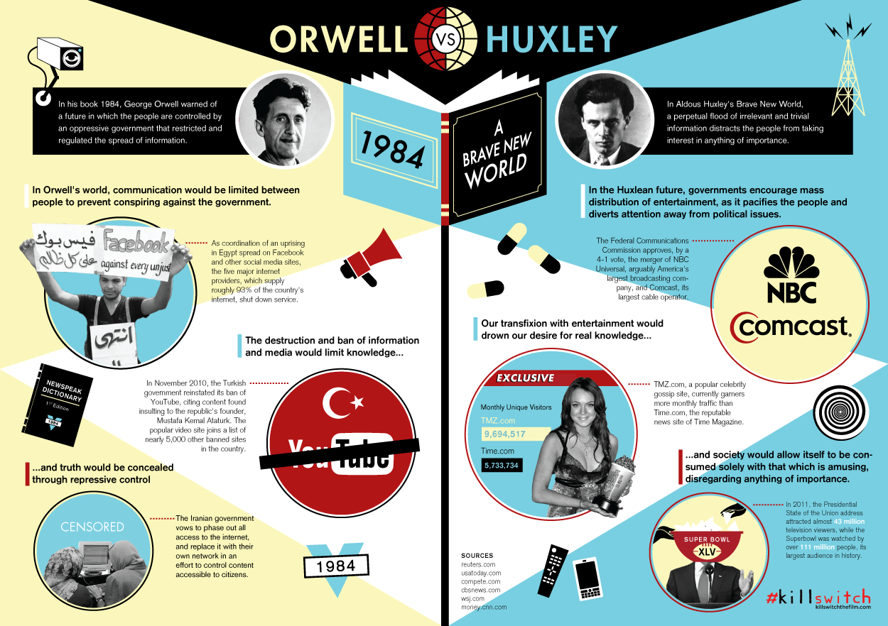 the roles of love government freedom education and pleasure in george orwells 1984 and aldous huxley From 1984 to one-dimensional man: critical reflections on orwell and aldous huxley's vision of a pleasantly manipulative society in george orwell, 1984.