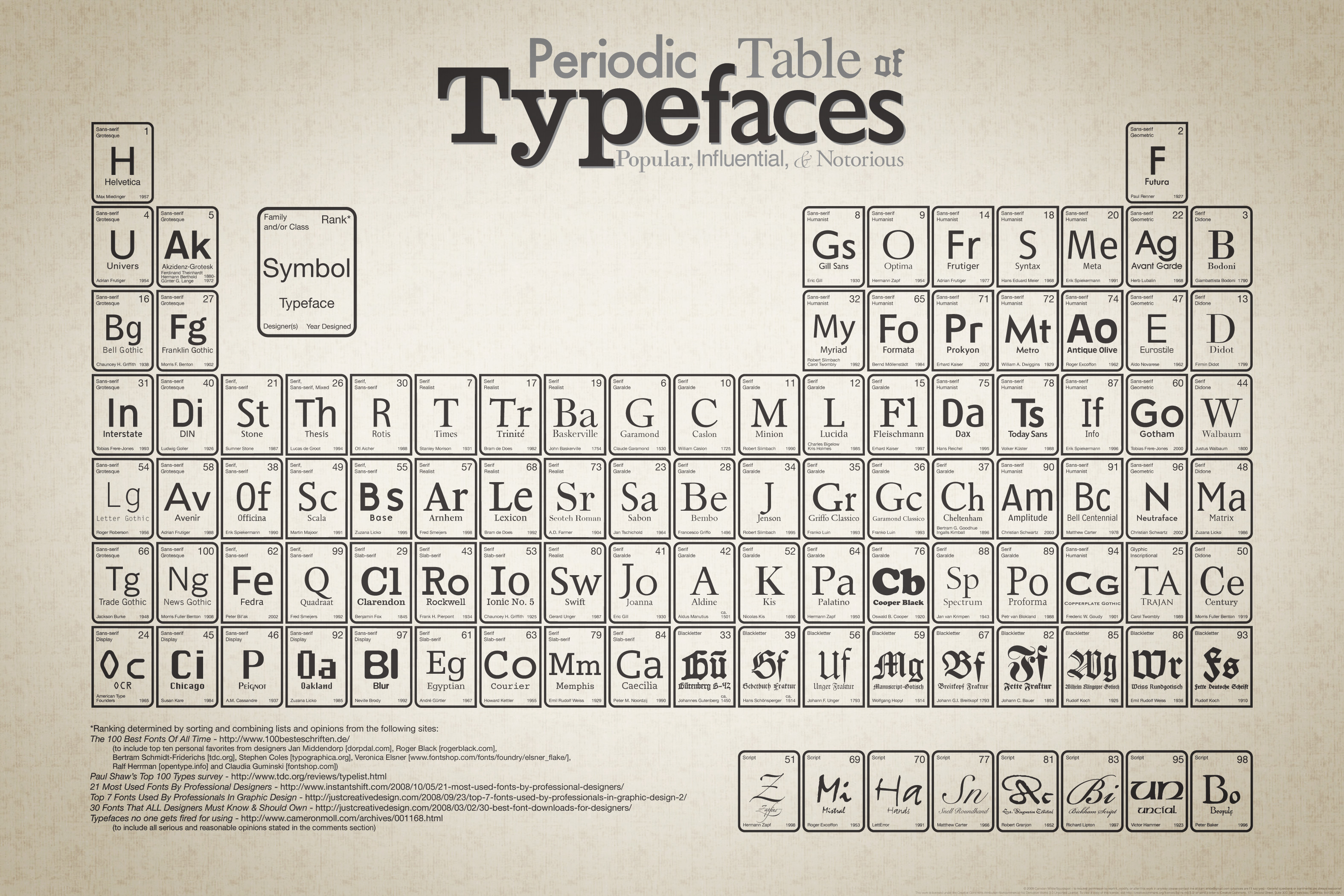 Just my type by simon garfield my favorite book so far this year posted gamestrikefo Image collections